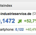 SFC Industrieservice GmbH 2